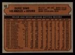 1972 Topps #63   Duke Sims Back Thumbnail