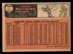 1966 Topps #200   Eddie Mathews Back Thumbnail