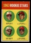 1963 Topps #29 ^COR^  -  Sammy Ellis / Ray Culp / John Boozer / Jesse Gonder  Rookies Front Thumbnail