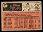 1966 Topps #457   Joe Gibbon Back Thumbnail