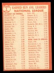 1964 Topps #1   -  Sandy Koufax / Bob Friend / Dick Ellsworth NL ERA Leaders Back Thumbnail