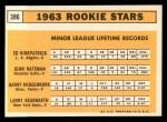 1963 Topps #386 COR Rookies  -  Ed Kirkpatrick / John Bateman / Garry Roggenburk / Larry Bearnarth Back Thumbnail