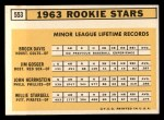 1963 Topps #553   Rookie Stars  -  Willie Stargell / Jim Gosger / Brock Davis / John Herrnstein Back Thumbnail