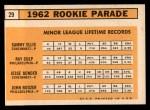 1963 Topps #29 ERR  -  Sammy Ellis / Ray Culp / John Boozer / Jesse Gonder 1962 Rookies Back Thumbnail