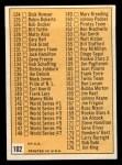 1963 Topps #102 B Checklist 2  Back Thumbnail