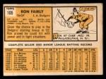 1963 Topps #105 WHI  Ron Fairly Back Thumbnail