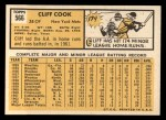 1963 Topps #566   Cliff Cook Back Thumbnail