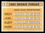 1963 Topps #29 COR  Rookies  -  Sammy Ellis / Ray Culp / John Boozer / Jesse Gonder Back Thumbnail