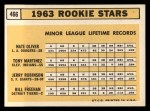 1963 Topps #466   -  Bill Freehan / Tony Martinez / Nate Oliver / Jerry Robinson Rookies  Back Thumbnail