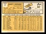 1963 Topps #21 COR  Marty Keough Back Thumbnail