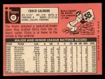 1969 Topps #62   Chico Salmon Back Thumbnail