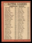 1969 Topps #1  1968 AL Batting Leaders  -  Carl Yastrzemski / Danny Cater / Tony Oliva Back Thumbnail