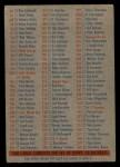 1956 Topps #0   Checklist Series 1/3  Back Thumbnail
