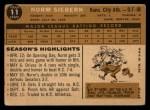 1960 Topps #11  Norm Siebern  Back Thumbnail