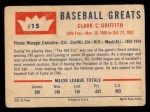 1960 Fleer #15   Clark Griffith Back Thumbnail