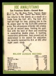 1963 Fleer #36  Joe Amalfitano  Back Thumbnail