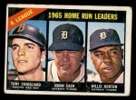 1966 Topps #218  1965 AL HR Leaders  -  Norm Cash / Tony Conigliaro / Willie Horton Front Thumbnail