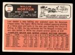 1966 Topps #20   Willie Horton Back Thumbnail