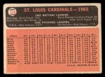 1966 Topps #379  Cardinals Team  Back Thumbnail