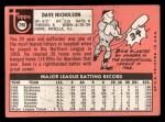 1969 Topps #298  Dave Nicholson  Back Thumbnail