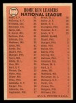 1966 Topps #217  1965 NL HR Leaders  -  Willie Mays / Willie McCovey / Billy Williams Back Thumbnail