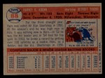1957 Topps #88   Harvey Kuenn Back Thumbnail