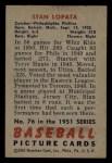 1951 Bowman #76  Stan Lopata  Back Thumbnail