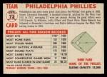1956 Topps #72 LFT Phillies Team  Back Thumbnail