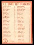 1964 Topps #10  1963 AL Home Run Leaders  -  Harmon Killebrew / Bob Allison / Dick Stuart Back Thumbnail