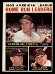 1964 Topps #10  1963 AL Home Run Leaders  -  Harmon Killebrew / Bob Allison / Dick Stuart Front Thumbnail