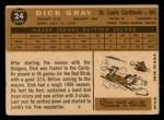 1960 Topps #24  Dick Gray  Back Thumbnail