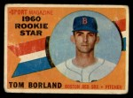 1960 Topps #117  Rookie Stars  -  Tom Borland Front Thumbnail