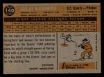 1960 Topps #140  Rookie Stars  -  Julio Navarro Back Thumbnail