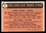 1966 Topps #588  Athletics Rookies  -  Chuck Dobson / Ken Suarez Back Thumbnail
