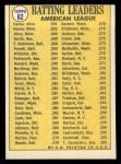 1970 Topps #62  1969 AL Batting Leaders  -  Rod Carew / Tony Oliva / Reggie Smith Back Thumbnail