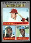1970 Topps #61  1969 NL Batting Leaders  -  Roberto Clemente / Cleon Jones / Pete Rose Front Thumbnail