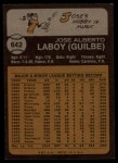 1973 Topps #642   Jose Laboy Back Thumbnail