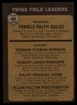 1973 Topps #49 BRN Twins Leaders  -  Frank Quilici / Vern Morgan / Bob Rodgers / Ralph Rowe / Al Worthington Back Thumbnail