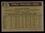 1961 Topps #491  Phillies Team  Back Thumbnail