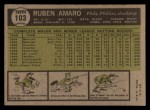 1961 Topps #103  Ruben Amaro  Back Thumbnail