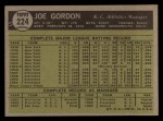 1961 Topps #224  Joe Gordon  Back Thumbnail