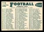1960 Topps #112  Cardinals Team Checklist  Back Thumbnail