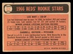 1966 Topps #424  Reds Rookies  -  Lee May / Darrell Osteen Back Thumbnail