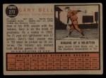 1962 Topps #273   Gary Bell Back Thumbnail