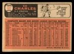1966 Topps #422  Ed Charles  Back Thumbnail