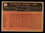1966 Topps #303 ERR Indians Team  Back Thumbnail