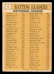 1963 Topps #1  1962 NL Batting Leaders  -  Frank Robinson / Stan Musial / Hank Aaron / Bill White / Tommy Davis Back Thumbnail