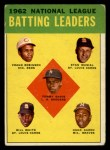1963 Topps #1  1962 NL Batting Leaders  -  Frank Robinson / Stan Musial / Hank Aaron / Bill White / Tommy Davis Front Thumbnail