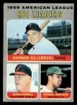 1970 Topps #64  AL RBI Leaders  -  Reggie Jackson / Harmon Killebrew / Boog Powell Front Thumbnail
