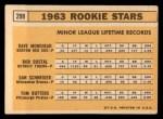 1963 Topps #299  Rookies    -  Dave Morehead / Tom Butters / Dan Schneider / Bob Dustal Back Thumbnail